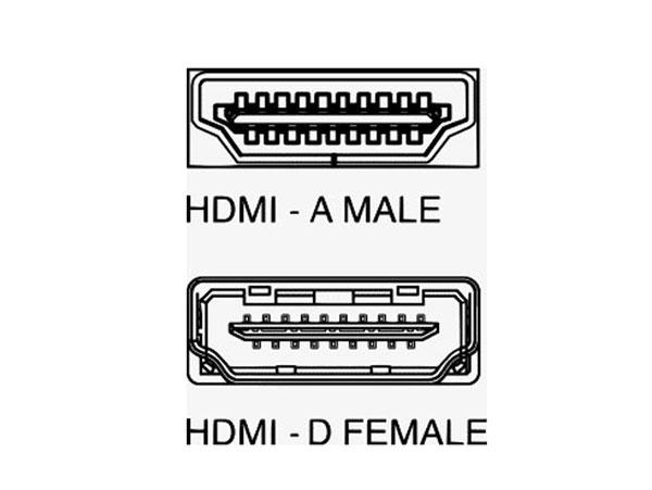 Adaptador HDMI 360° - HDMI Macho - HDMI Hembra 360°
