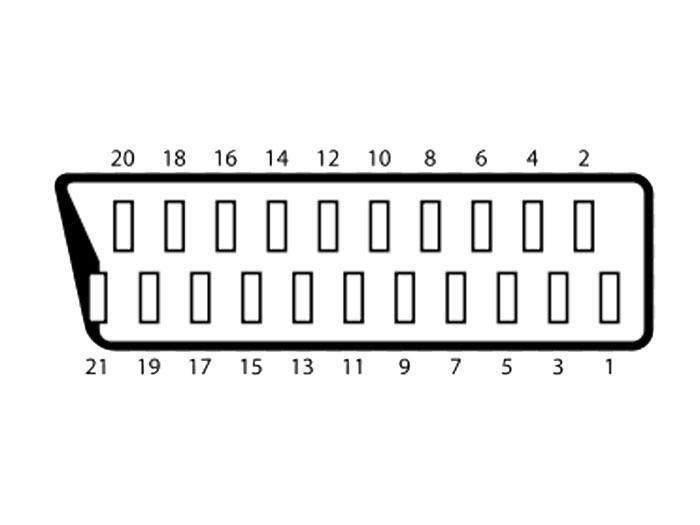Connecteur SCART / EURO Connecteur / PÉRITEL Fiche Femelle - 10.353