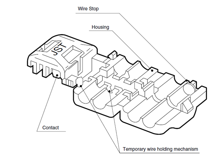 CL-2218T - CL-2218T insulation Displacement CL Connector 0.75 mm² - 25 Units - 2072CL9017