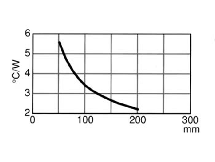 Disipador de Calor 75 x 88 x 35 mm - 1 x TO3 - 41/7/A