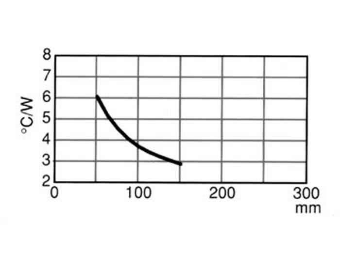 Dissipador de Calor 40 x 80 x 14 mm - 1 x TO3 - 25/4/A