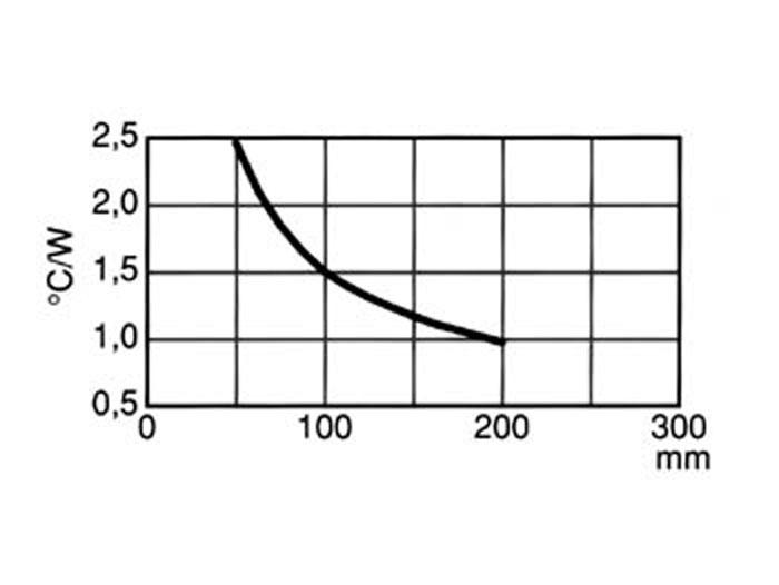 Dissipador de Calor 75 x 88 x 35 mm - 2 TO-3 - 41/7/2A