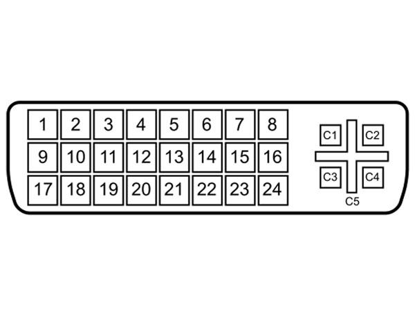 Conector DVI Aéreo Recto Macho 24+1