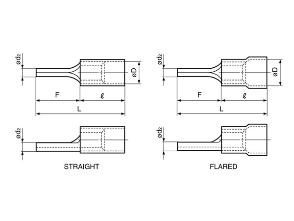 FVWSPC-1.25F-10 (15229) - Ponta Redonda Isolada Vermelha 1,5 mm² L=19mm - 100 Unidades - 15229