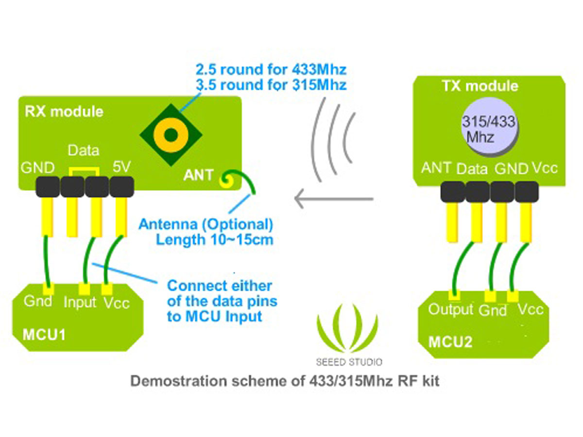Circuito Emisor Receptor : Módulo rf transmisor receptor mhz ask madness electronics